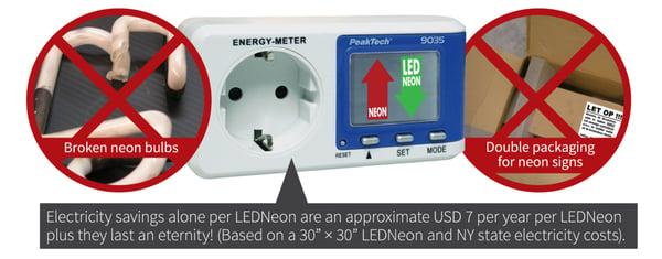 LEDNeon power consumption
